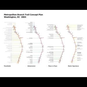 MBT Maps